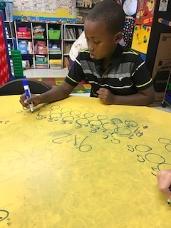 Second grade students learn about multiplication by drawing arrays.